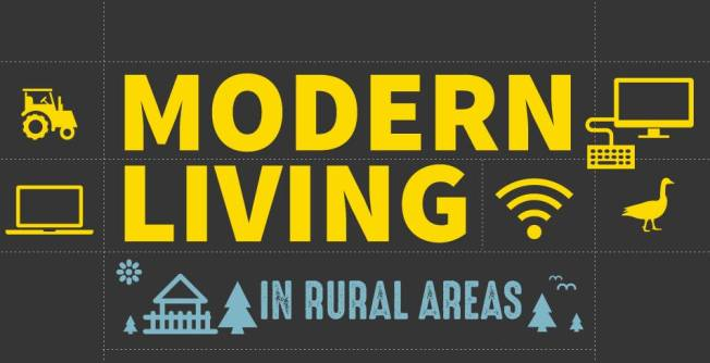 Modern Living in Rural Locations Infographic